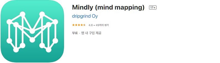 best mind map app 2